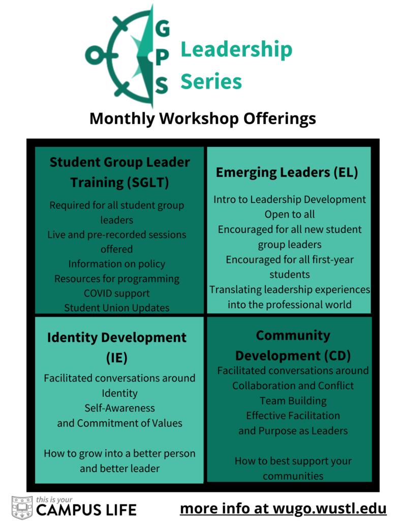 GPS Leadership Series Monthly Workshops